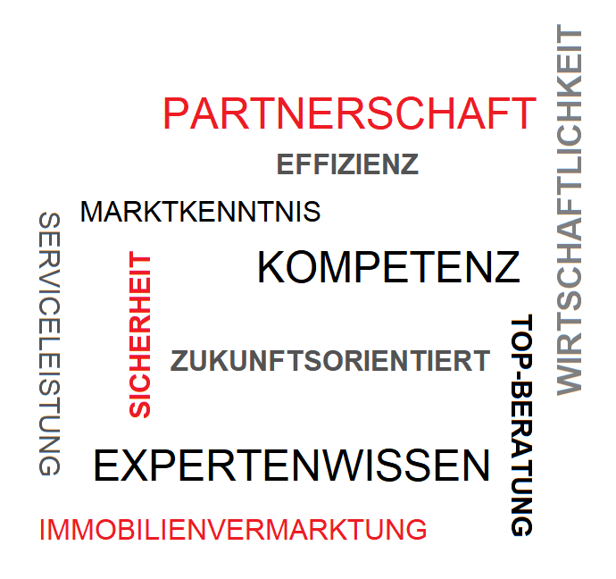 Partnerschaft, Expertenwissen, Kompetenz, Sicherheit Serviceleistung, Top-Beratung, Marktkenntnis, Wirtschaftlichkeit